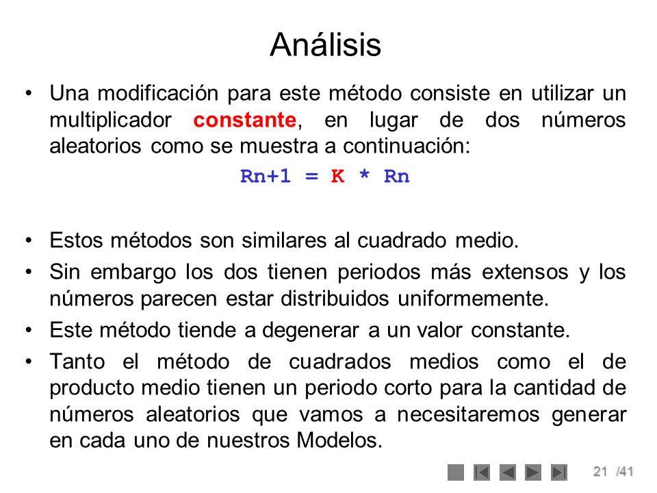 21/41 Análisis Una modificación para este método consiste en utilizar un multiplicador constante, en lugar de dos números aleatorios como se muestra a