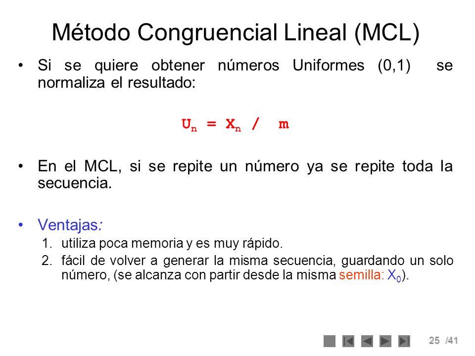 25/41 Método Congruencial Lineal (MCL) Si se quiere obtener números Uniformes (0,1) se normaliza el resultado: U n = X n / m En el MCL, si se repite u