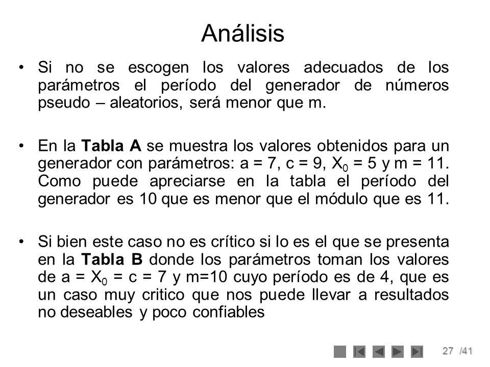 27/41 Si no se escogen los valores adecuados de los parámetros el período del generador de números pseudo – aleatorios, será menor que m. En la Tabla