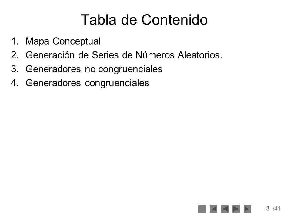 3/41 Tabla de Contenido 1.Mapa Conceptual 2.Generación de Series de Números Aleatorios. 3.Generadores no congruenciales 4.Generadores congruenciales