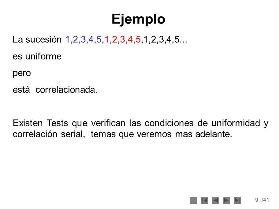 30/41 Selección de m, a, c, X 0 a)Selección de módulo (m).