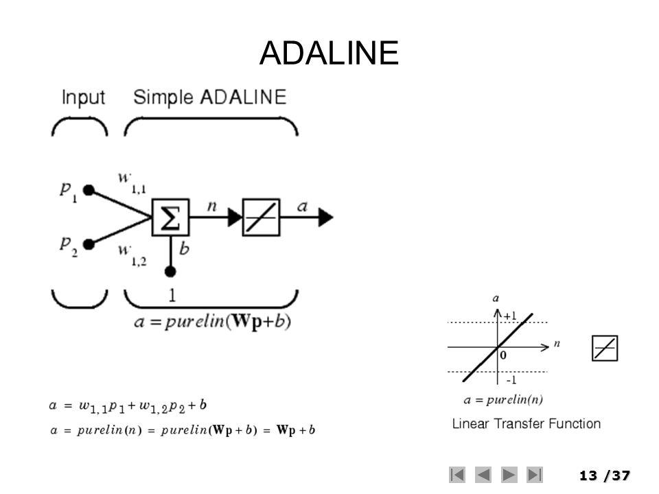 13/37 ADALINE