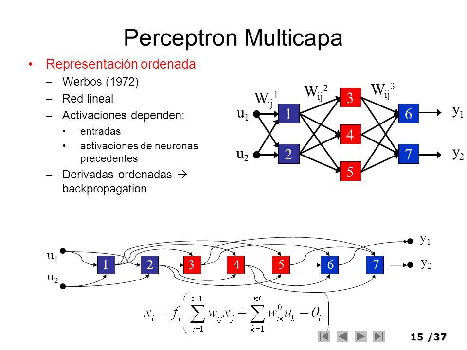 15/37 Perceptron Multicapa Representación ordenada –Werbos (1972) –Red lineal –Activaciones dependen: entradas activaciones de neuronas precedentes –D