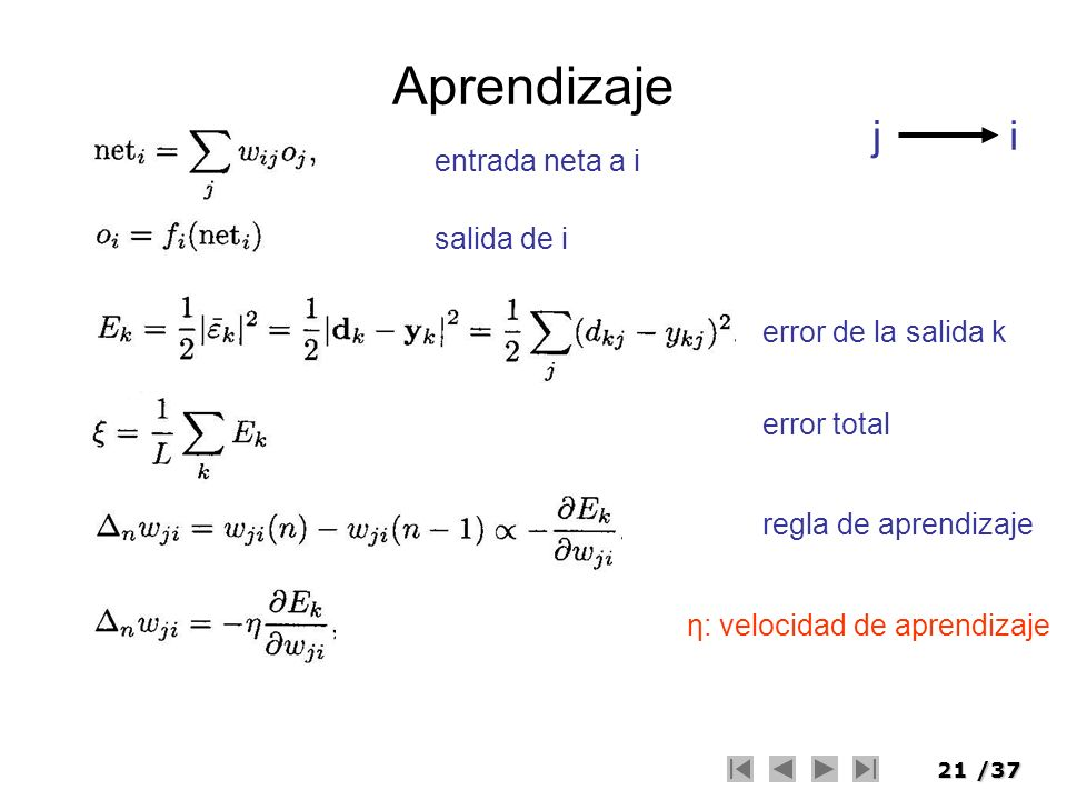 21/37 Aprendizaje entrada neta a i j i salida de i error de la salida k error total regla de aprendizaje η: velocidad de aprendizaje