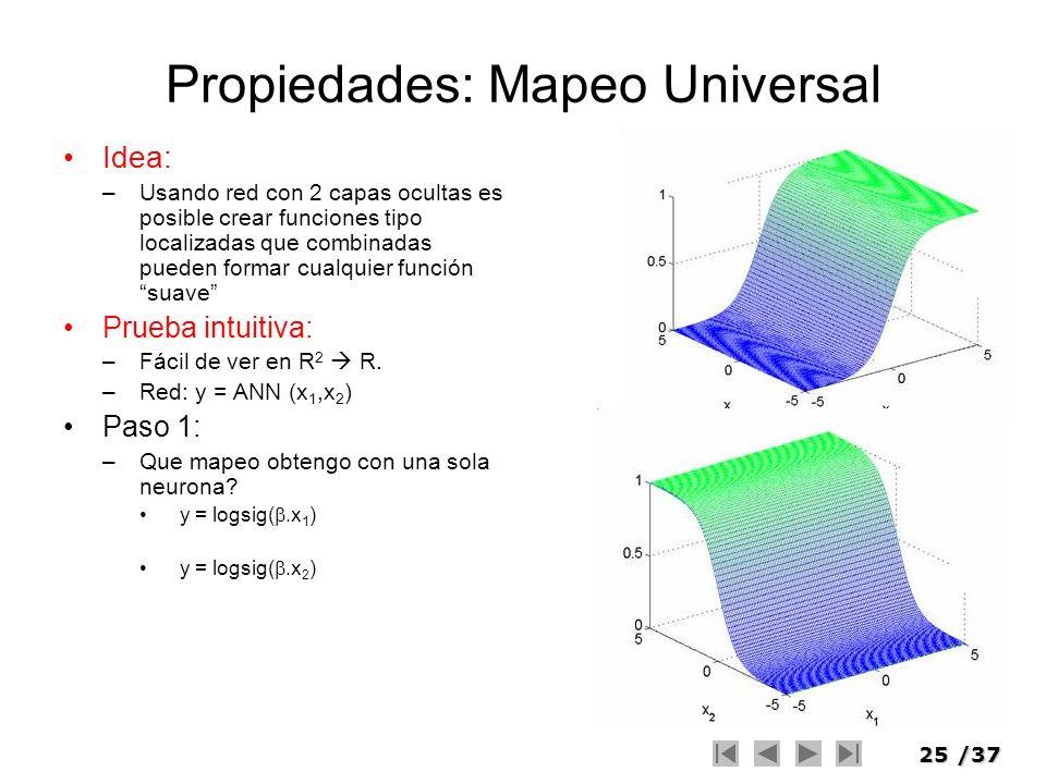 25/37 Propiedades: Mapeo Universal Idea: –Usando red con 2 capas ocultas es posible crear funciones tipo localizadas que combinadas pueden formar cual