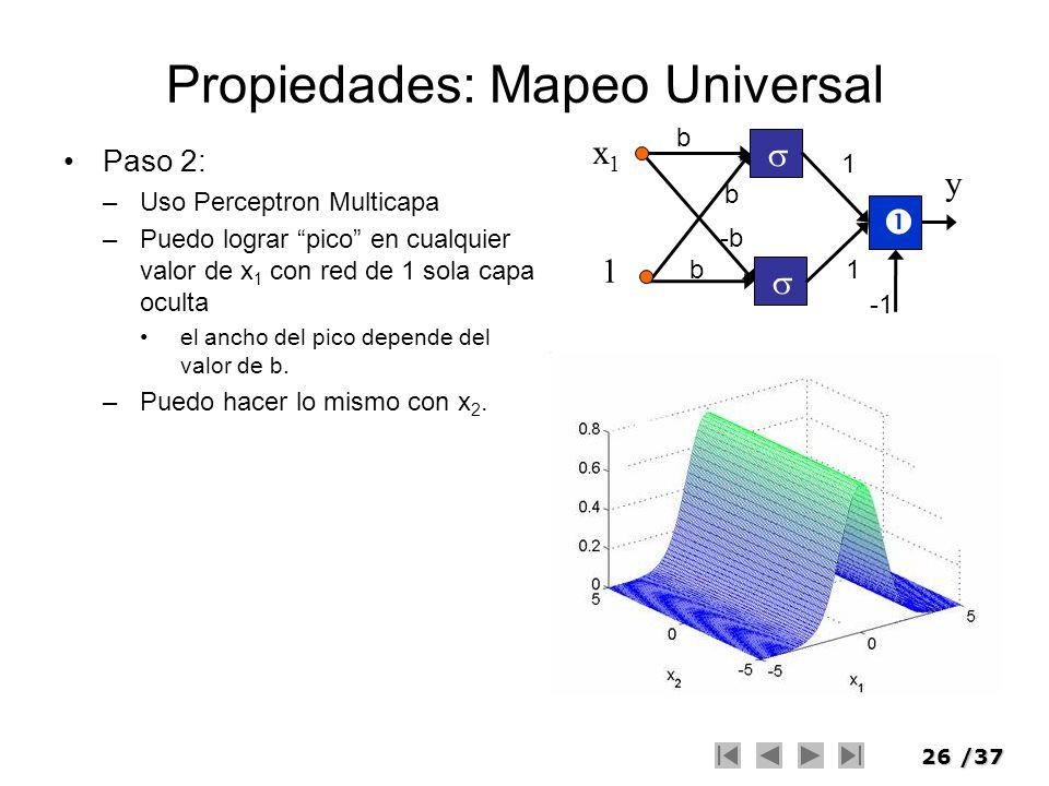 26/37 Propiedades: Mapeo Universal Paso 2: –Uso Perceptron Multicapa –Puedo lograr pico en cualquier valor de x 1 con red de 1 sola capa oculta el anc