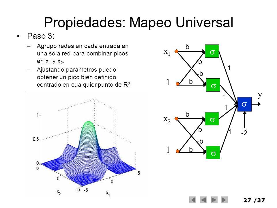 27/37 Propiedades: Mapeo Universal Paso 3: –Agrupo redes en cada entrada en una sola red para combinar picos en x 1 y x 2. –Ajustando parámetros puedo