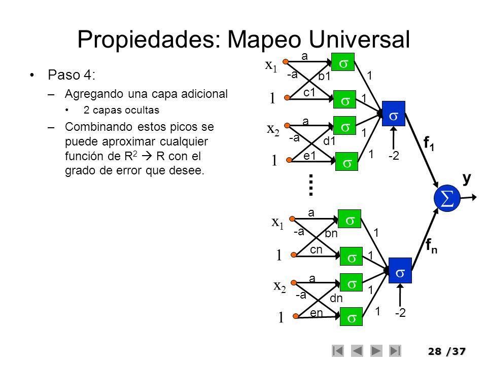 28/37 Propiedades: Mapeo Universal Paso 4: –Agregando una capa adicional 2 capas ocultas –Combinando estos picos se puede aproximar cualquier función