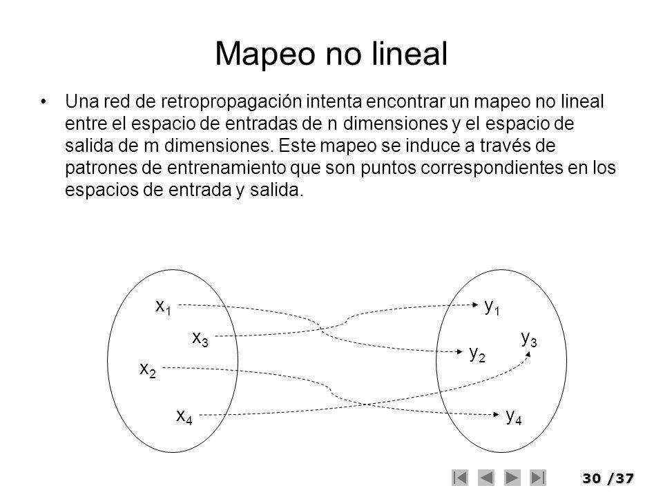 30/37 Mapeo no lineal Una red de retropropagación intenta encontrar un mapeo no lineal entre el espacio de entradas de n dimensiones y el espacio de s