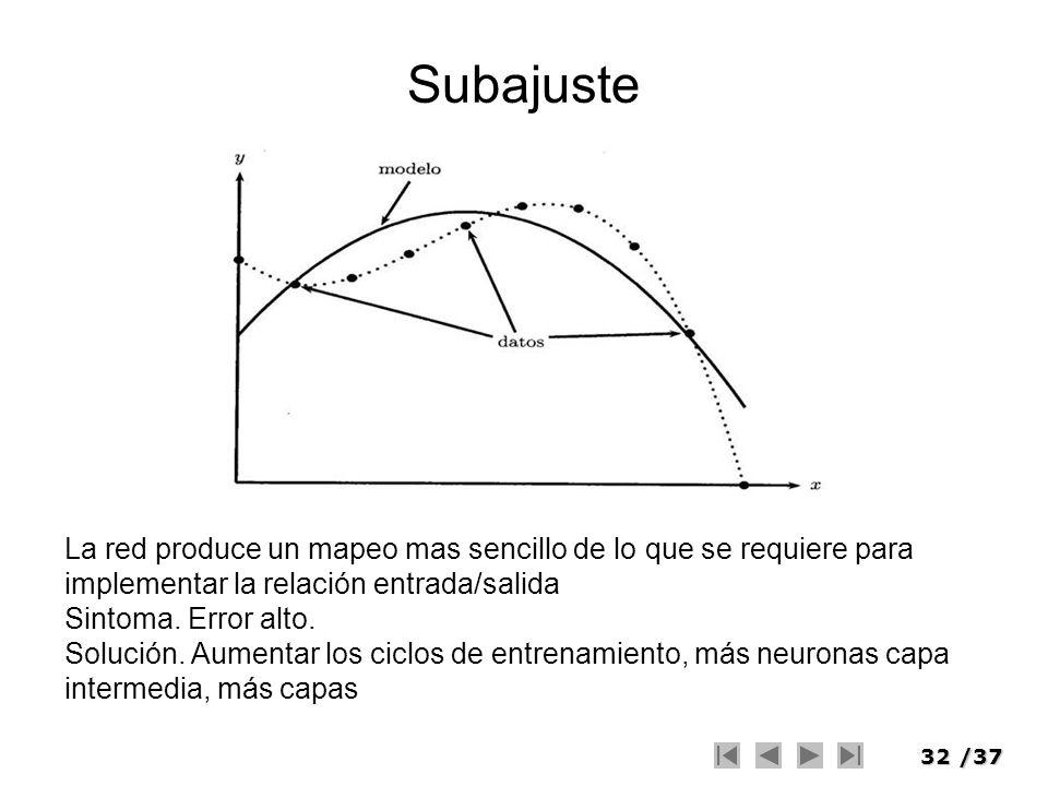 32/37 Subajuste La red produce un mapeo mas sencillo de lo que se requiere para implementar la relación entrada/salida Sintoma. Error alto. Solución.