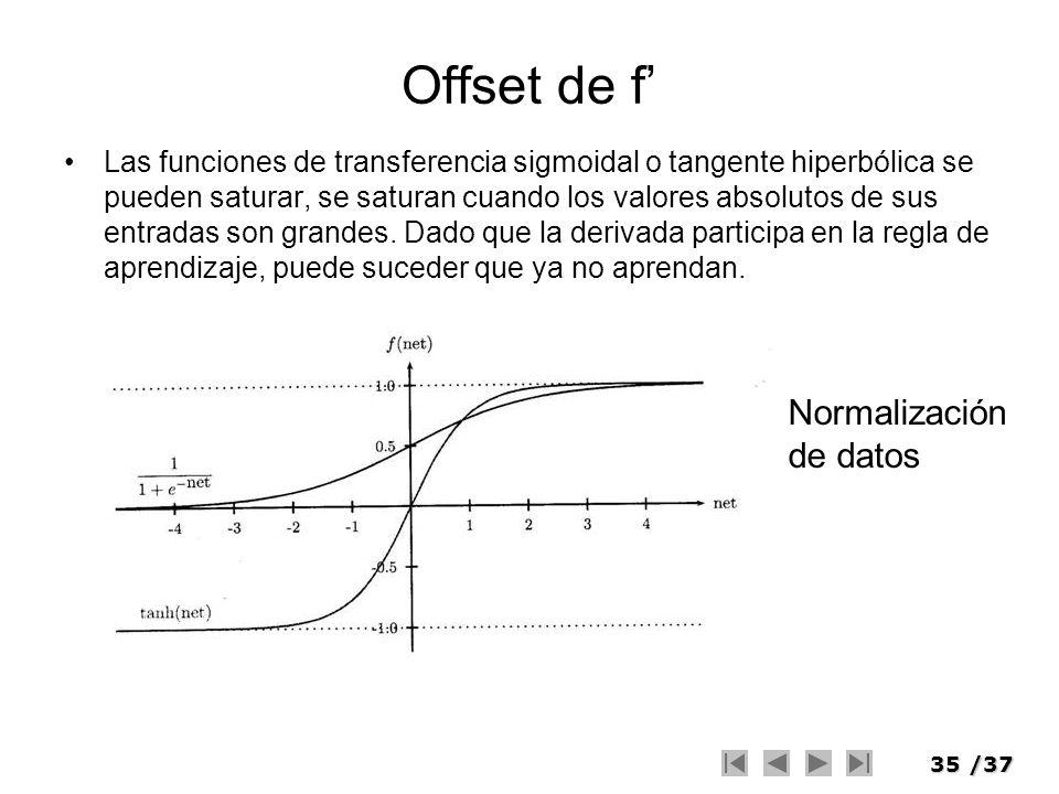 35/37 Offset de f Las funciones de transferencia sigmoidal o tangente hiperbólica se pueden saturar, se saturan cuando los valores absolutos de sus en