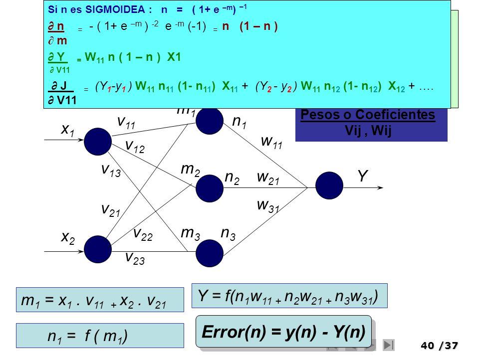 40/37 Error(n) = y(n) - Y(n) x1x1 x2x2 v 11 m 1 = x 1. v 11 + x 2. v 21 v 12 v 13 w 11 w 21 w 31 m1m1 m2m2 m3m3 n1n1 n2n2 n3n3 v 21 v 22 v 23 Y Y = f(