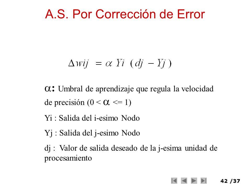 42/37 : Umbral de aprendizaje que regula la velocidad de precisión (0 < <= 1) Yi : Salida del i-esimo Nodo Yj : Salida del j-esimo Nodo dj : Valor de