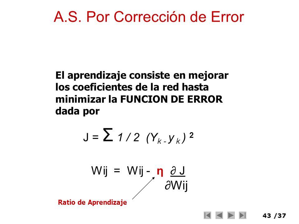 43/37 El aprendizaje consiste en mejorar los coeficientes de la red hasta minimizar la FUNCION DE ERROR dada por J = Σ 1 / 2 (Y k - y k ) 2 A.S. Por C