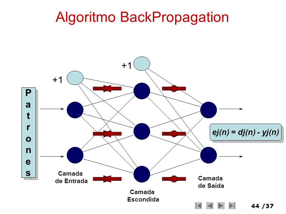 44/37 Algoritmo BackPropagation Camada de Saída Camada de Entrada Camada Escondida +1 PatronesPatrones PatronesPatrones ej(n) = dj(n) - yj(n)