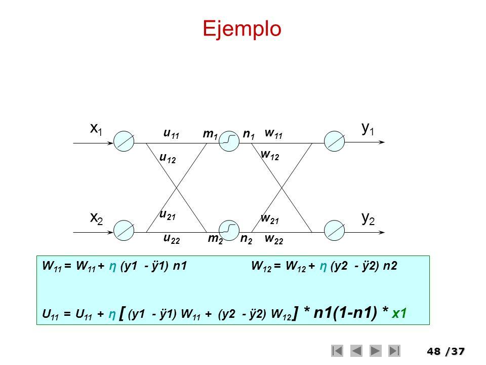 48/37 x1x1 x2x2 w 11 m1m1 m2m2 n1n1 n2n2 Ejemplo w 12 w 21 w 22 u 11 u 12 u 21 u 22 y1y1 y2y2 W 11 = W 11 + η (y1 - ÿ1) n1 W 12 = W 12 + η (y2 - ÿ2) n