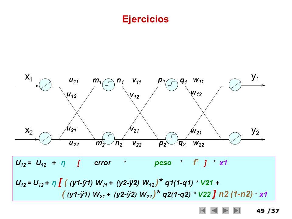 49/37 x1x1 x2x2 v 11 v 12 w 11 m1m1 m2m2 n1n1 n2n2 v 21 v 22 Ejercicios w 12 w 21 w 22 u 11 u 12 u 21 u 22 p1p1 p2p2 q1q1 q2q2 y1y1 y2y2 U 12 = U 12 +