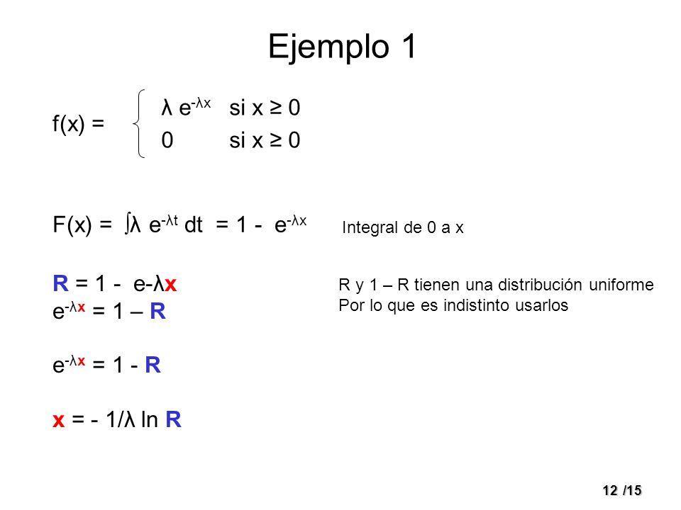 12/15 Ejemplo 1 λ e -λx si x 0 0si x 0 f(x) = F(x) = λ e -λt dt = 1 - e -λx R = 1 - e-λx e -λx = 1 – R e -λx = 1 - R x = - 1/λ ln R Integral de 0 a x