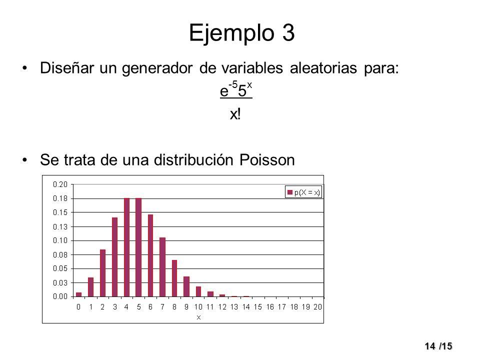 14/15 Ejemplo 3 Diseñar un generador de variables aleatorias para: e -5 5 x x! Se trata de una distribución Poisson