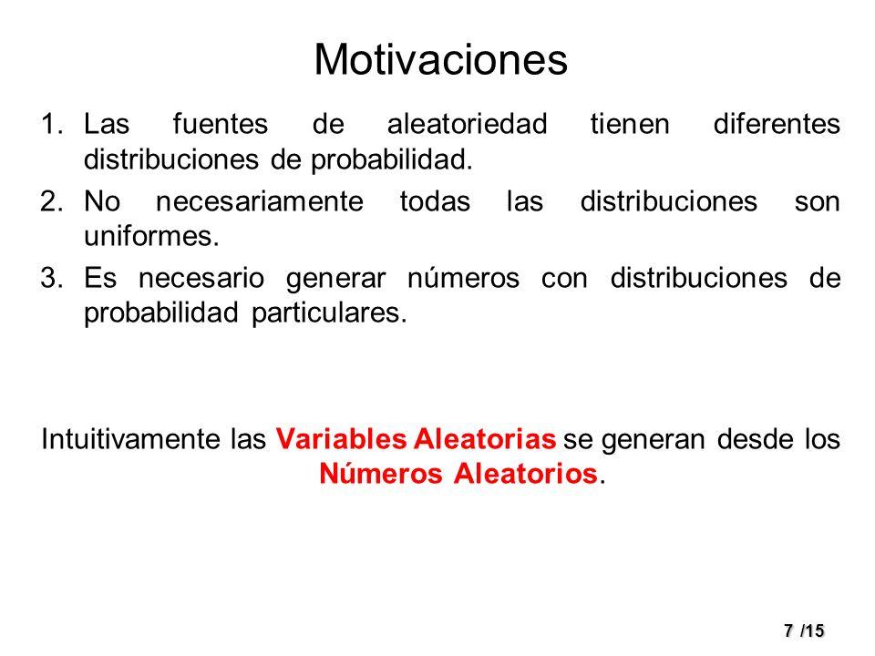 7/15 Motivaciones 1.Las fuentes de aleatoriedad tienen diferentes distribuciones de probabilidad. 2.No necesariamente todas las distribuciones son uni