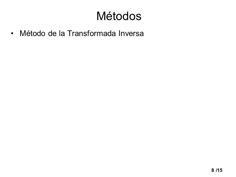 8/15 Métodos Método de la Transformada Inversa