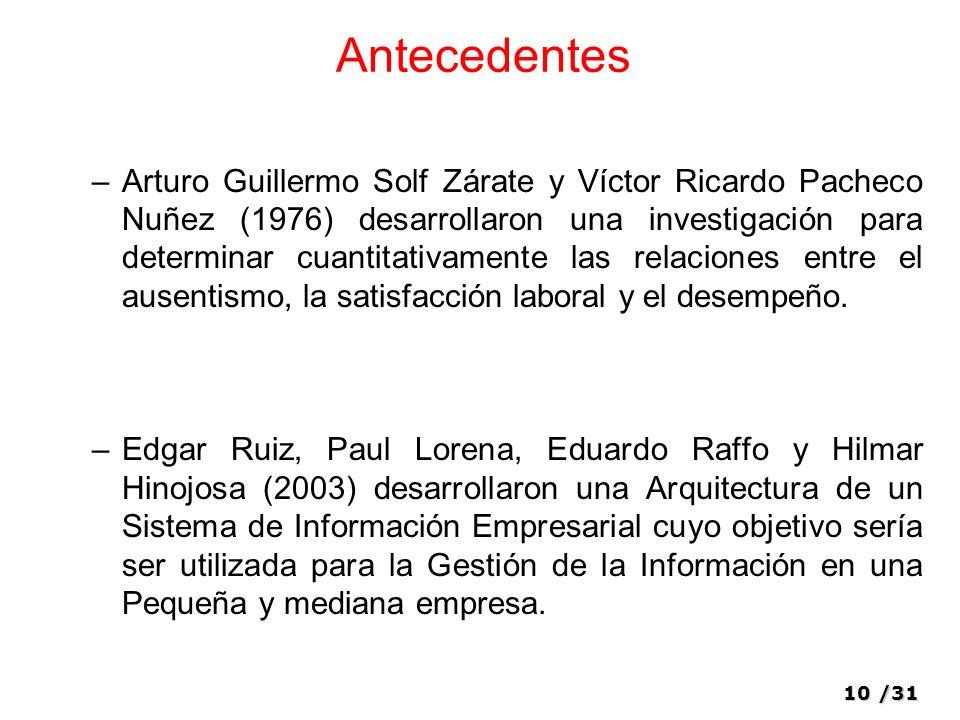 10/31 Antecedentes –Arturo Guillermo Solf Zárate y Víctor Ricardo Pacheco Nuñez (1976) desarrollaron una investigación para determinar cuantitativamente las relaciones entre el ausentismo, la satisfacción laboral y el desempeño.