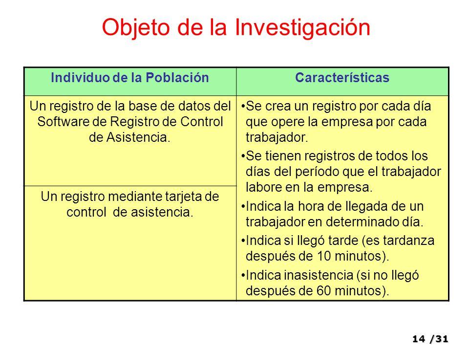 14/31 Objeto de la Investigación Individuo de la PoblaciónCaracterísticas Un registro de la base de datos del Software de Registro de Control de Asistencia.
