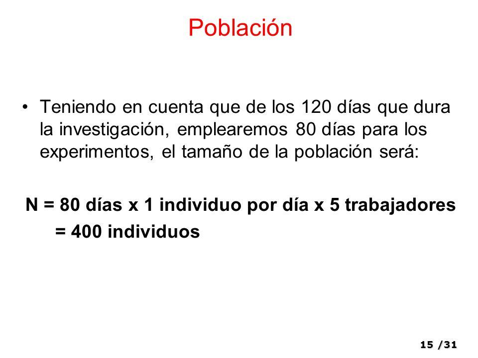 15/31 Población Teniendo en cuenta que de los 120 días que dura la investigación, emplearemos 80 días para los experimentos, el tamaño de la población será: N = 80 días x 1 individuo por día x 5 trabajadores = 400 individuos
