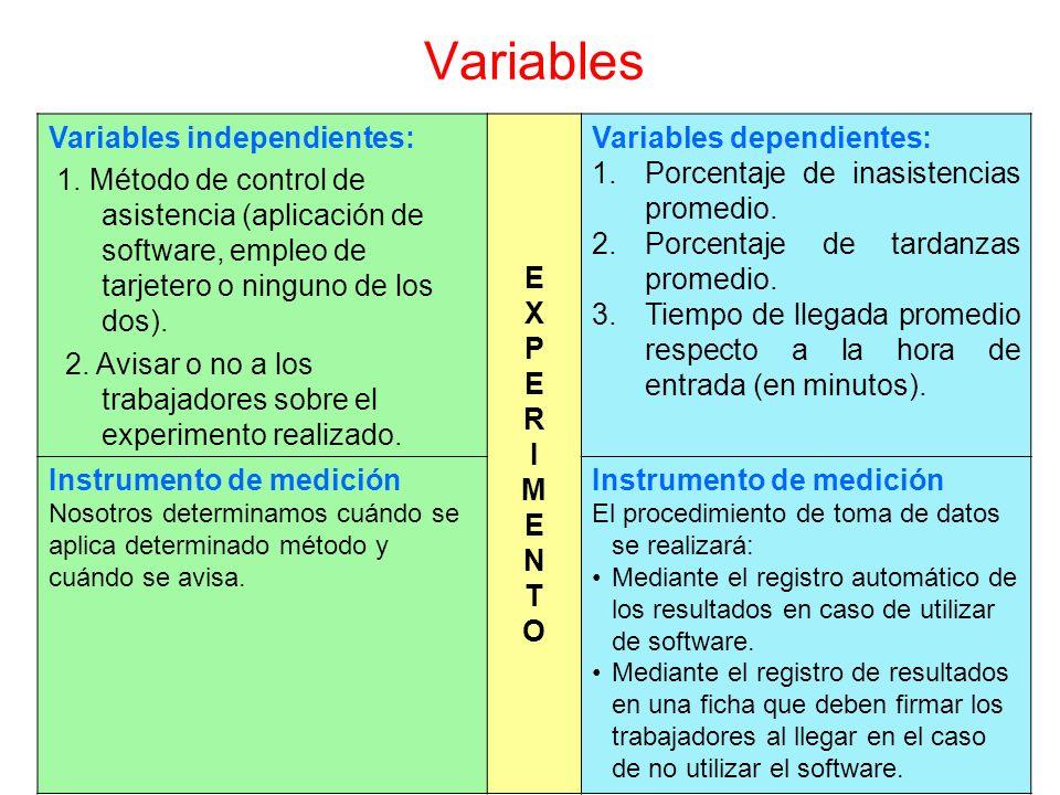 17/31 Variables Variables independientes: 1.