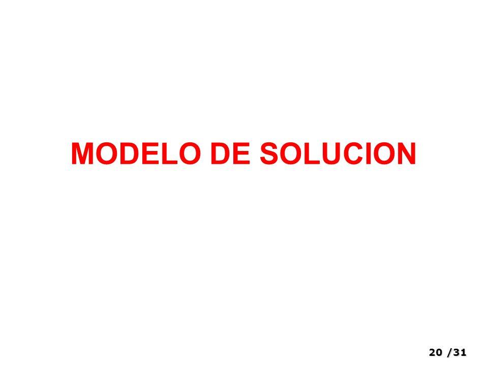 20/31 MODELO DE SOLUCION