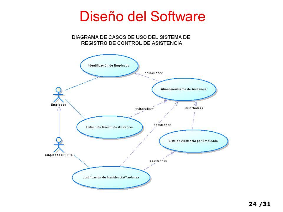 24/31 Diseño del Software