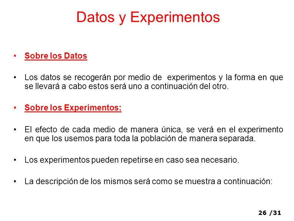 26/31 Datos y Experimentos Sobre los Datos Los datos se recogerán por medio de experimentos y la forma en que se llevará a cabo estos será uno a continuación del otro.