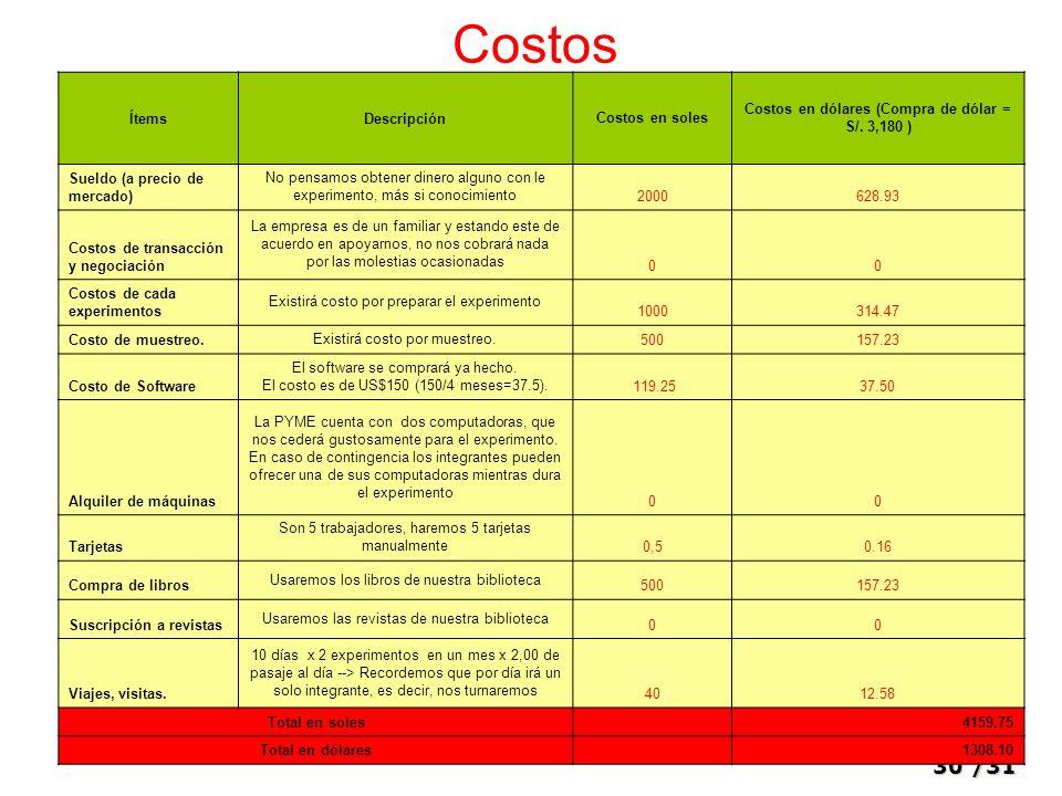 30/31 Costos ÍtemsDescripciónCostos en soles Costos en dólares (Compra de dólar = S/.