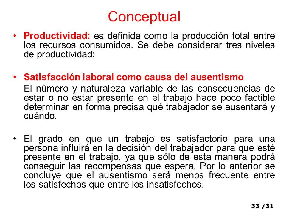 33/31 Conceptual Productividad: es definida como la producción total entre los recursos consumidos.