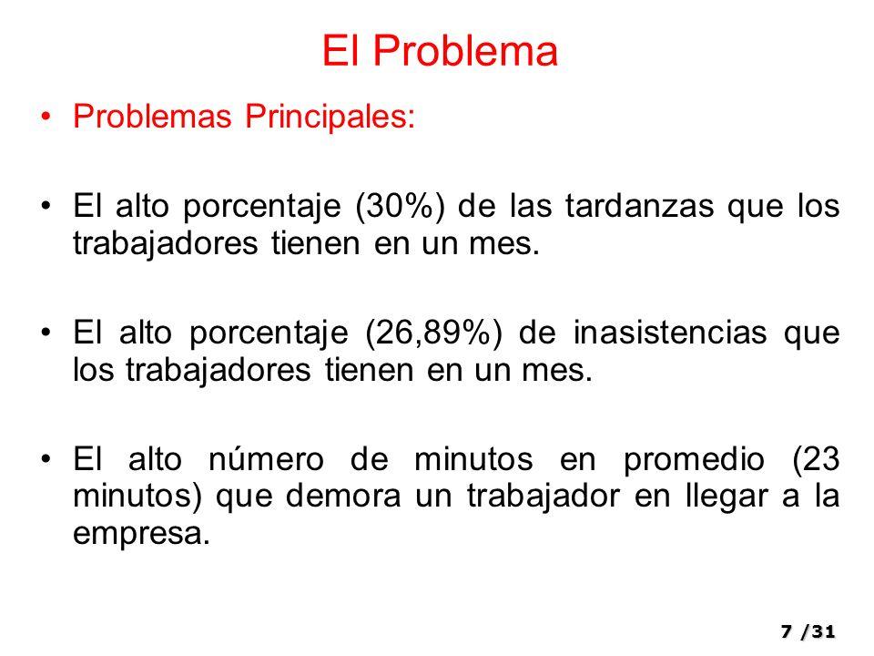 7/31 El Problema Problemas Principales: El alto porcentaje (30%) de las tardanzas que los trabajadores tienen en un mes.