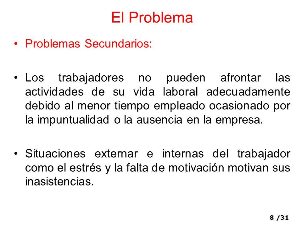 8/31 El Problema Problemas Secundarios: Los trabajadores no pueden afrontar las actividades de su vida laboral adecuadamente debido al menor tiempo empleado ocasionado por la impuntualidad o la ausencia en la empresa.