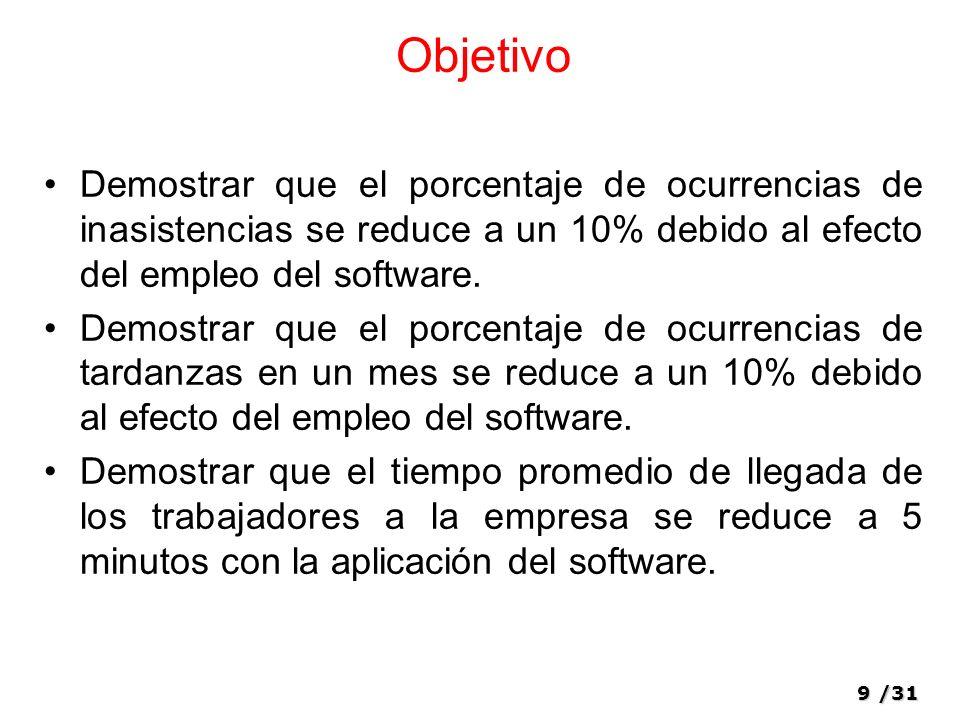 9/31 Objetivo Demostrar que el porcentaje de ocurrencias de inasistencias se reduce a un 10% debido al efecto del empleo del software.