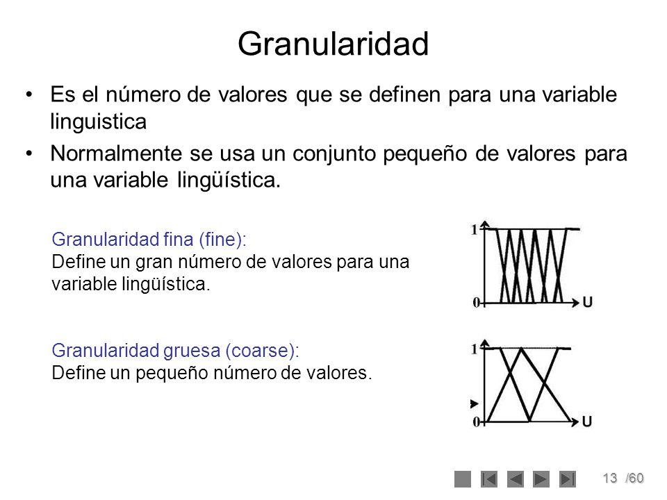 13/60 Granularidad Es el número de valores que se definen para una variable linguistica Normalmente se usa un conjunto pequeño de valores para una var