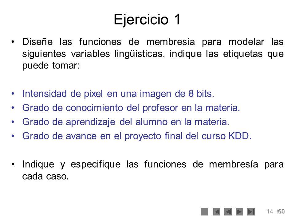 14/60 Ejercicio 1 Diseñe las funciones de membresia para modelar las siguientes variables lingüisticas, indique las etiquetas que puede tomar: Intensi