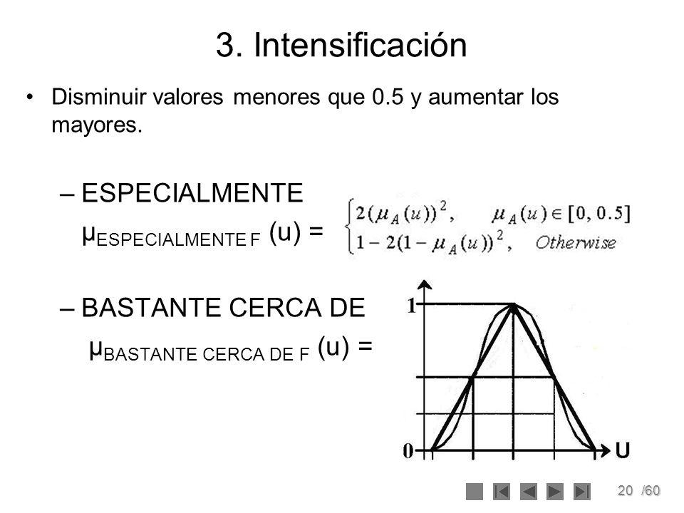 20/60 3. Intensificación Disminuir valores menores que 0.5 y aumentar los mayores. –ESPECIALMENTE μ ESPECIALMENTE F (u) = –BASTANTE CERCA DE μ BASTANT