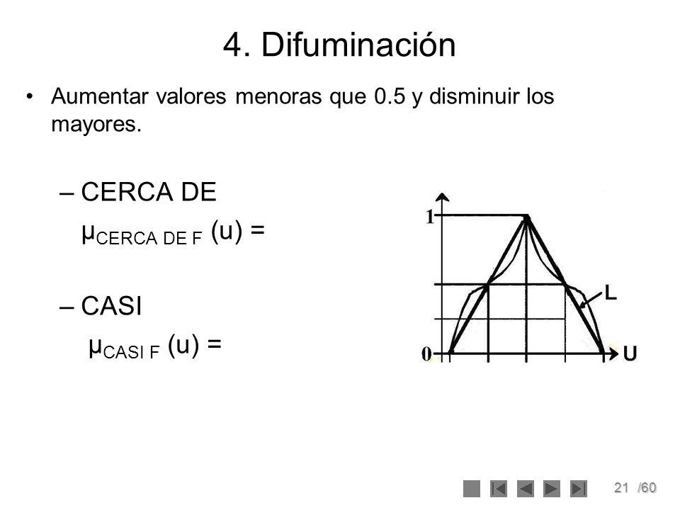 21/60 4. Difuminación Aumentar valores menoras que 0.5 y disminuir los mayores. –CERCA DE μ CERCA DE F (u) = –CASI μ CASI F (u) =
