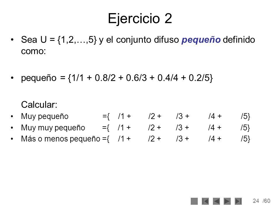 24/60 Ejercicio 2 Sea U = {1,2,…,5} y el conjunto difuso pequeño definido como: pequeño = {1/1 + 0.8/2 + 0.6/3 + 0.4/4 + 0.2/5} Calcular: Muy pequeño