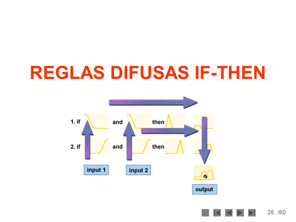 26/60 REGLAS DIFUSAS IF-THEN