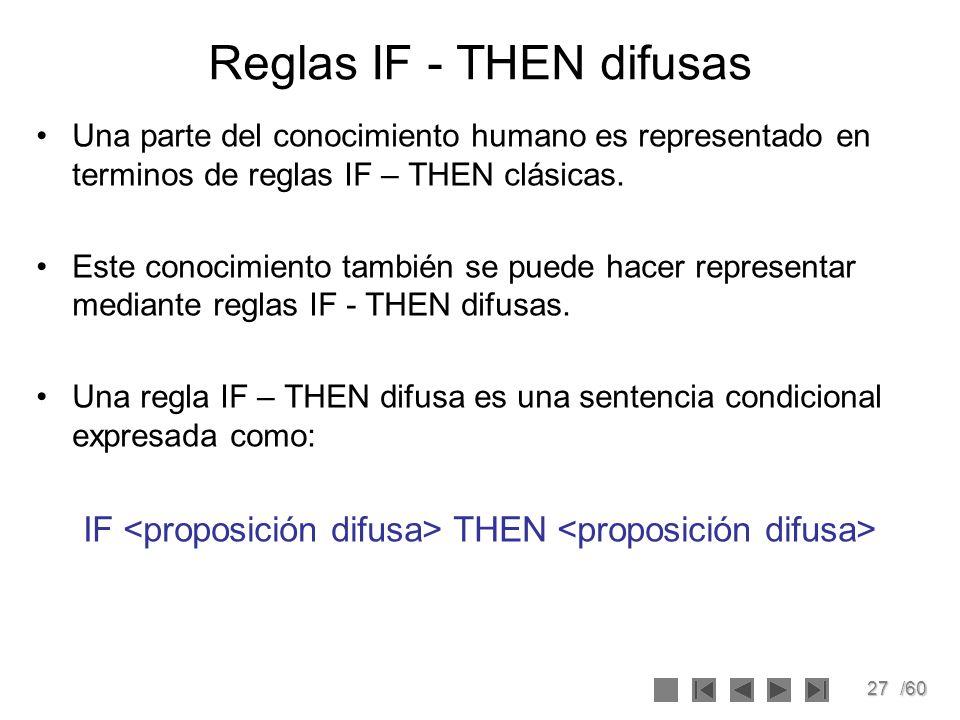 27/60 Reglas IF - THEN difusas Una parte del conocimiento humano es representado en terminos de reglas IF – THEN clásicas. Este conocimiento también s