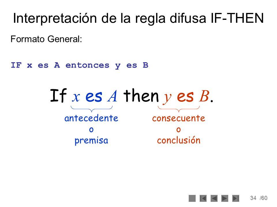 34/60 Interpretación de la regla difusa IF-THEN Formato General: IF x es A entonces y es B If x es A then y es B. antecedente o premisa consecuente o