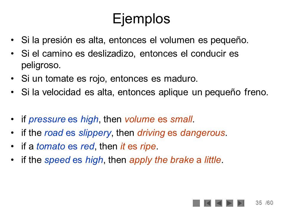 35/60 Ejemplos Si la presión es alta, entonces el volumen es pequeño. Si el camino es deslizadizo, entonces el conducir es peligroso. Si un tomate es