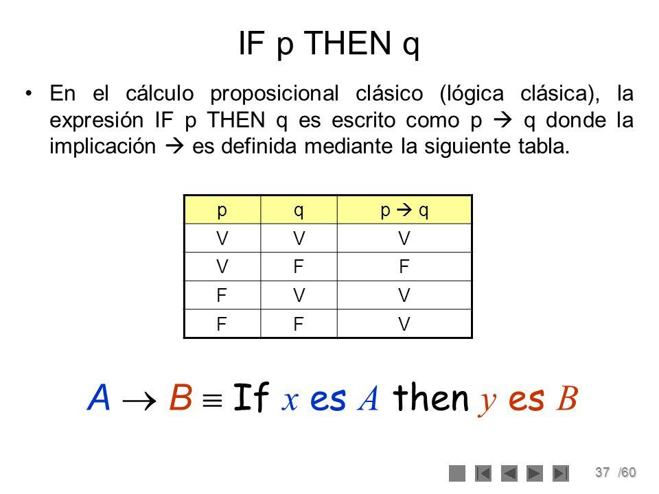 37/60 IF p THEN q En el cálculo proposicional clásico (lógica clásica), la expresión IF p THEN q es escrito como p q donde la implicación es definida