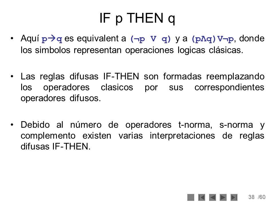 38/60 IF p THEN q Aquí p q es equivalent a (¬p V q) y a (pΛq)V¬p, donde los simbolos representan operaciones logicas clásicas. Las reglas difusas IF-T