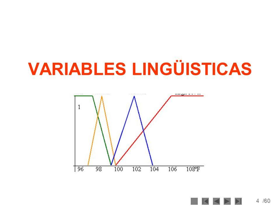 5/60 Variables Lingüisticas Es una variable cuyos posibles valores son palabras y pueden ser representados mediante conjuntos difusos.