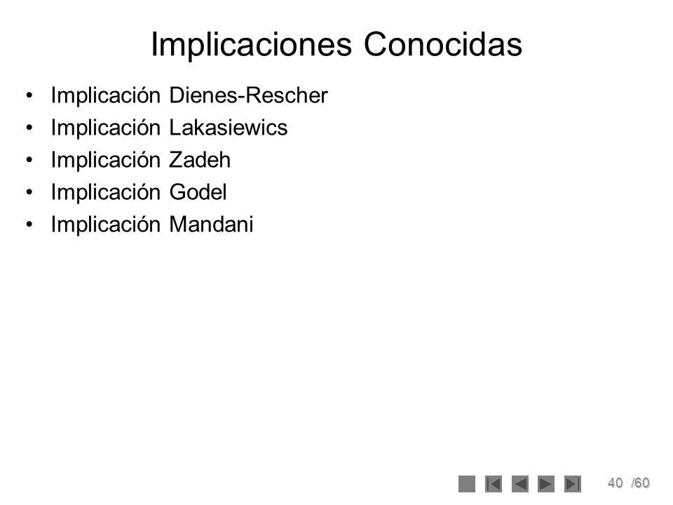 40/60 Implicaciones Conocidas Implicación Dienes-Rescher Implicación Lakasiewics Implicación Zadeh Implicación Godel Implicación Mandani